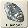 Astrology Birthstone - Diamond